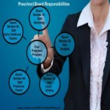 Learn the responsibilities of a Preschool Board of Directors