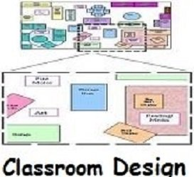 Classroom Design can make or break the comfort and activity level in your preschool classroom!
