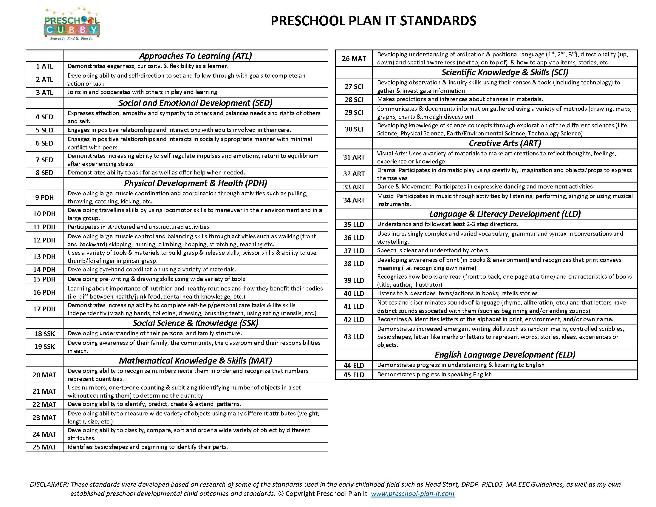 Preschool Plan It Teacher Club