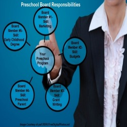 What are the preschool boards responsibilities?