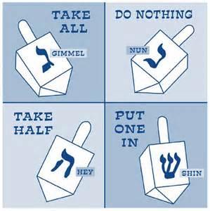 Hanukkah activities theme for preschool for Hanukkah crafts for preschoolers