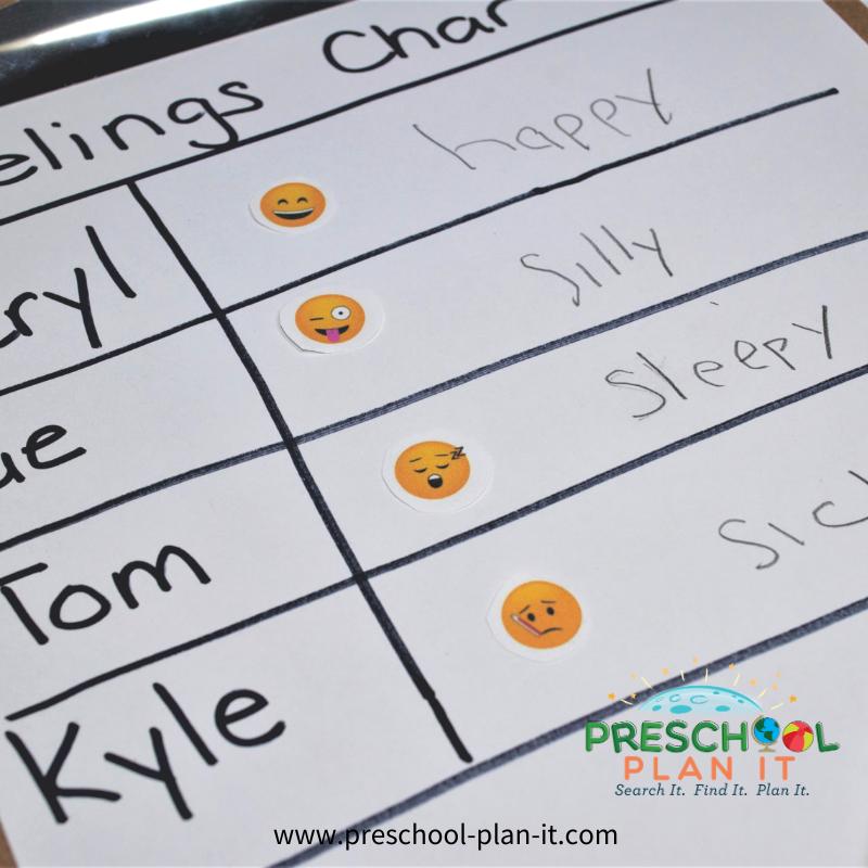 Feelings Preschool Theme Fun with Staff