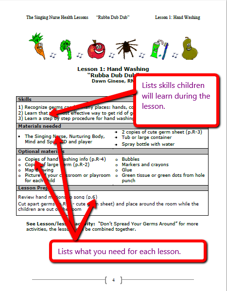 What Do Germs Look Like - Science Activity for Kids