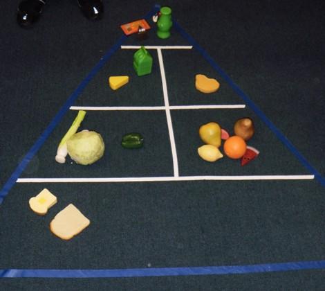 Food Pyramid for Preschool Nutrition Theme