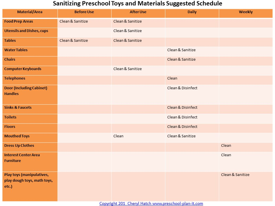 Below Is A Suggested Schedule Of When To Clean The Main Items And Areas In Your Classroom